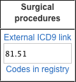checkbox for surgical procedure